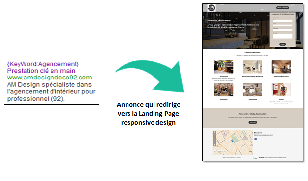 Exemple annonce Google Landing Page MarketingConnect 2