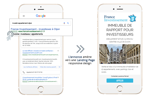 Exemple annonce Google Landing Page MarketingConnect 1
